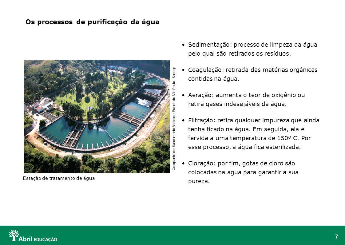 Os processos de purificação da água