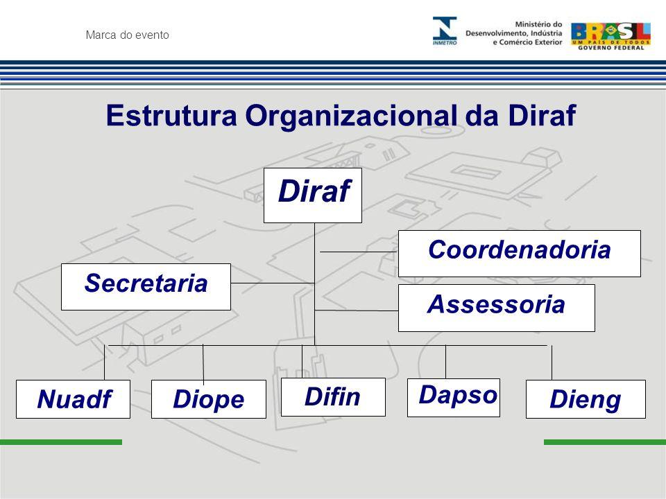 Estrutura Organizacional da Diraf