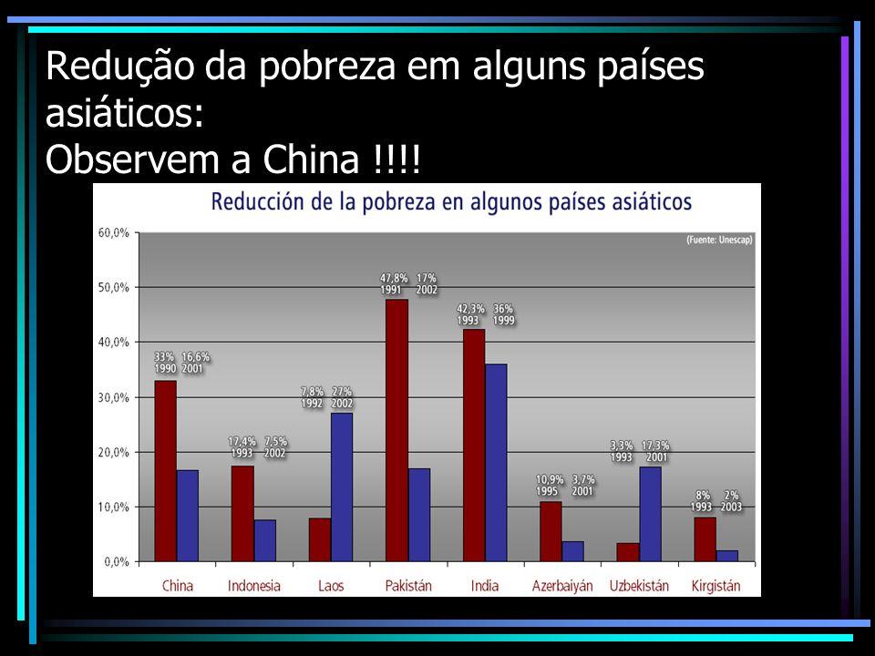 Redução da pobreza em alguns países asiáticos: Observem a China !!!!