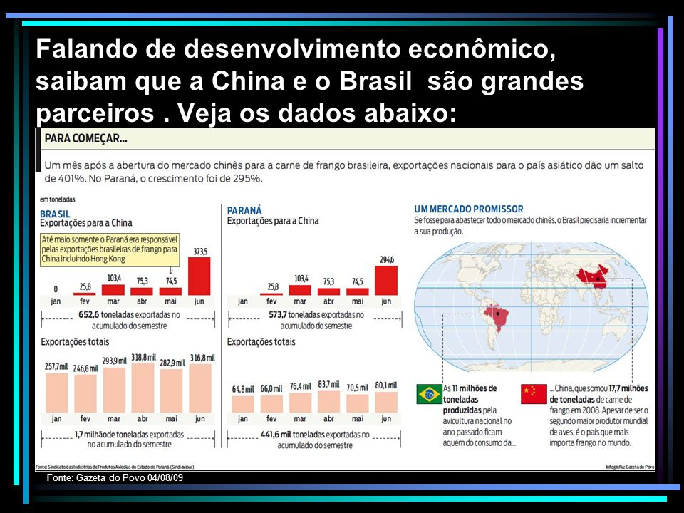 Falando de desenvolvimento econômico, saibam que a China e o Brasil são grandes parceiros . Veja os dados abaixo: