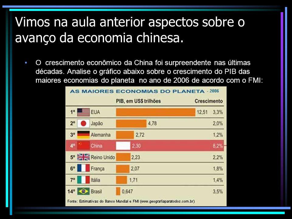 Vimos na aula anterior aspectos sobre o avanço da economia chinesa.