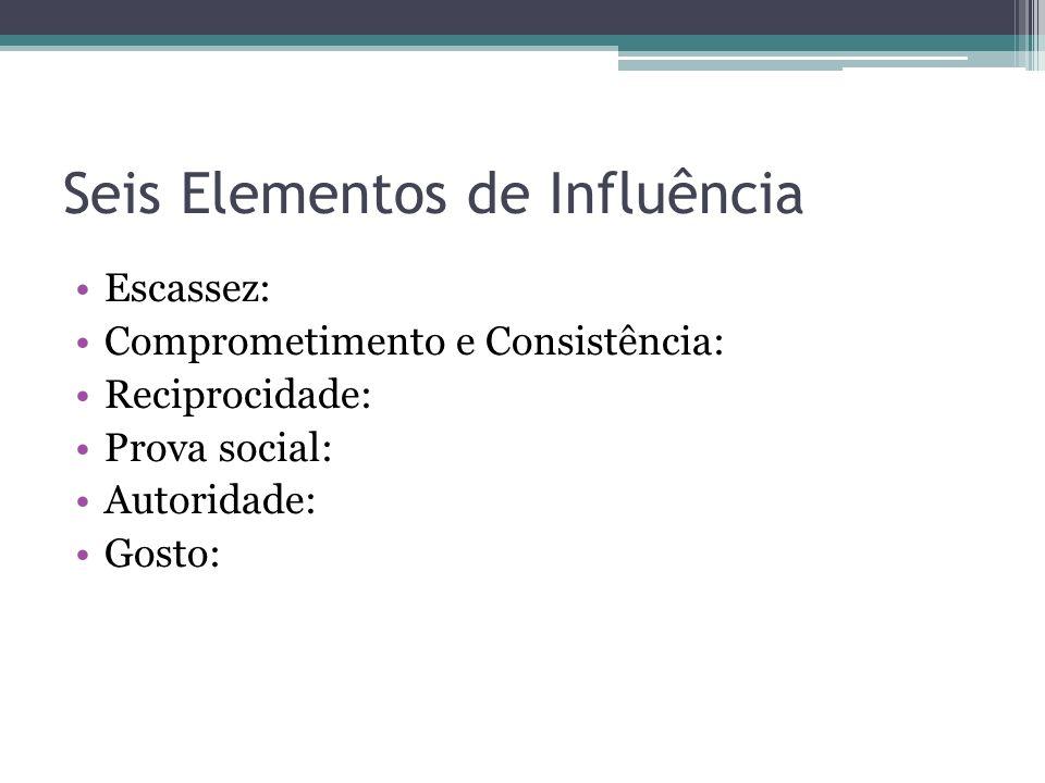 Seis Elementos de Influência