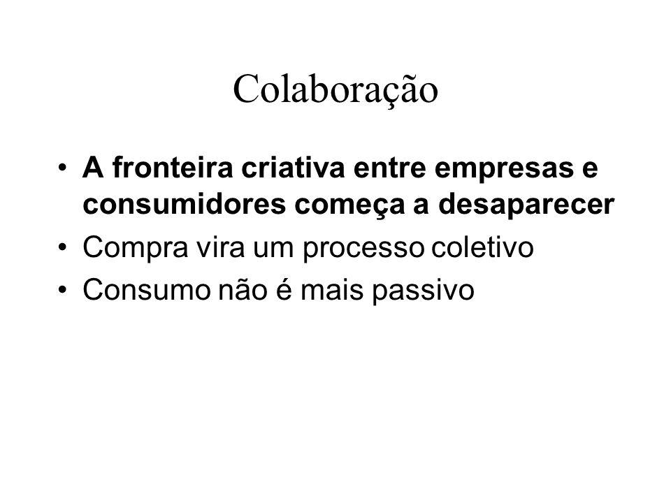 Colaboração A fronteira criativa entre empresas e consumidores começa a desaparecer. Compra vira um processo coletivo.