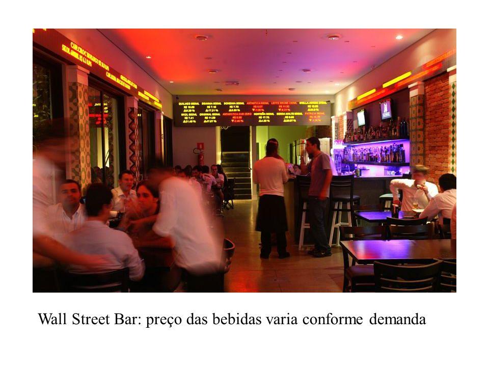 Wall Street Bar: preço das bebidas varia conforme demanda