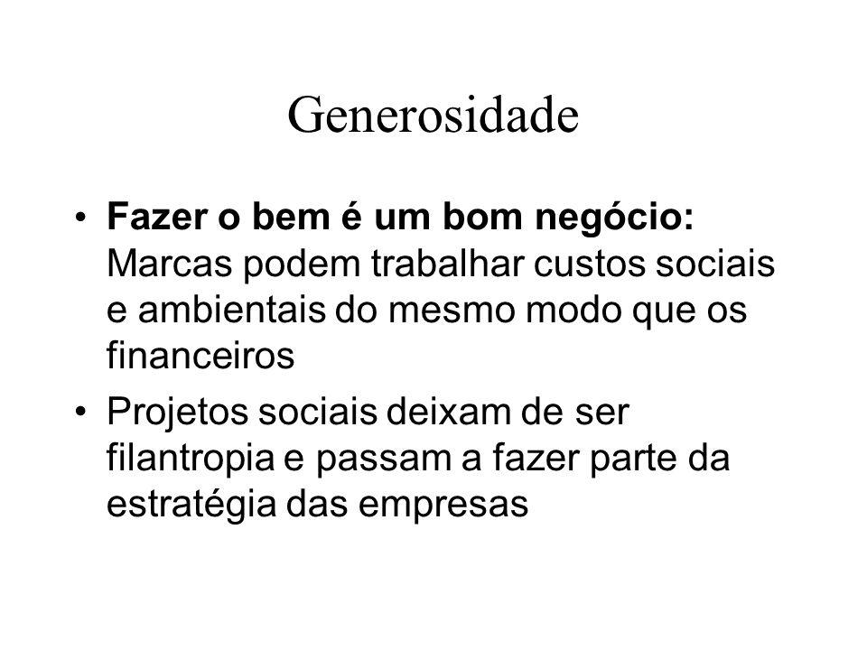 Generosidade Fazer o bem é um bom negócio: Marcas podem trabalhar custos sociais e ambientais do mesmo modo que os financeiros.