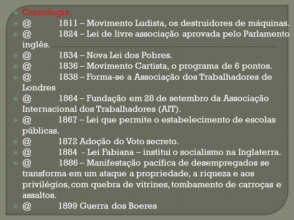 Cronologia: @ 1811 – Movimento Ludista, os destruidores de máquinas.
