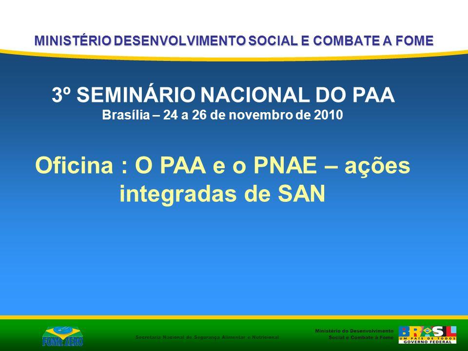 MINISTÉRIO DESENVOLVIMENTO SOCIAL E COMBATE A FOME