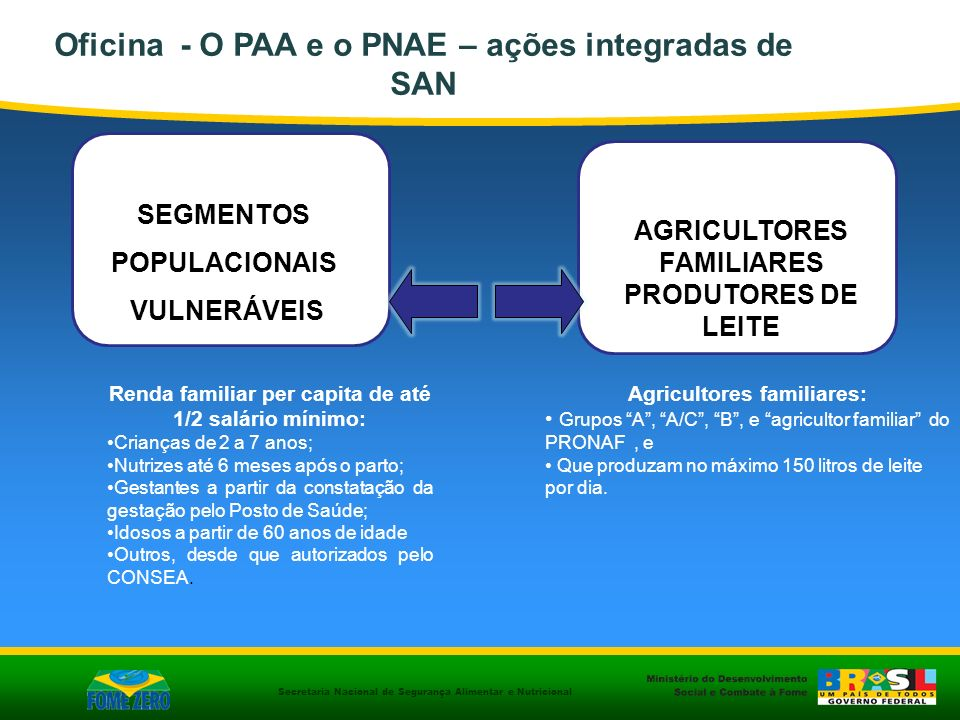 Oficina - O PAA e o PNAE – ações integradas de SAN