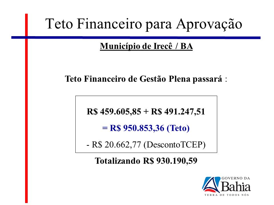 Teto Financeiro para Aprovação