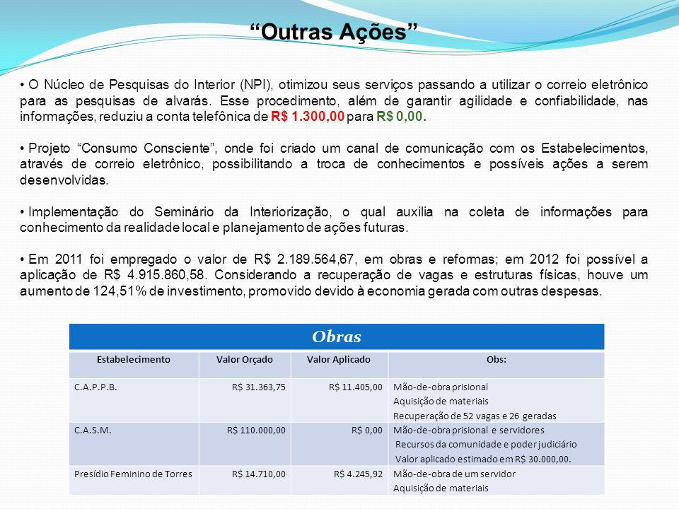 Alimentação Economia de R$ 2.091.325,12. Adesão ao FORNECER, gradualmente, através de um processo transversal entre a SUSEPE/SSP e a CELIC/SARH.
