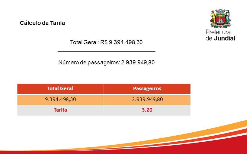 Total Geral Passageiros Tarifa 3,20