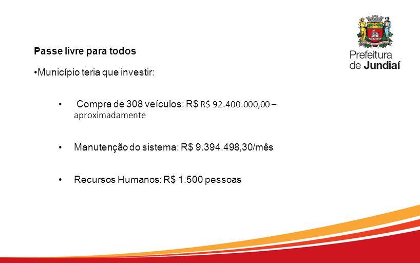 Passe livre para todosMunicípio teria que investir: Compra de 308 veículos: R$ R$ 92.400.000,00 – aproximadamente.
