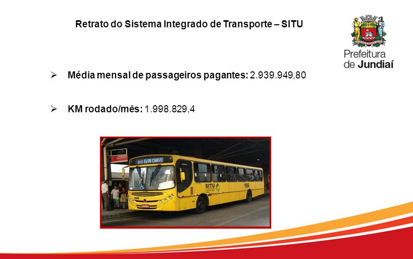 Retrato do Sistema Integrado de Transporte – SITU