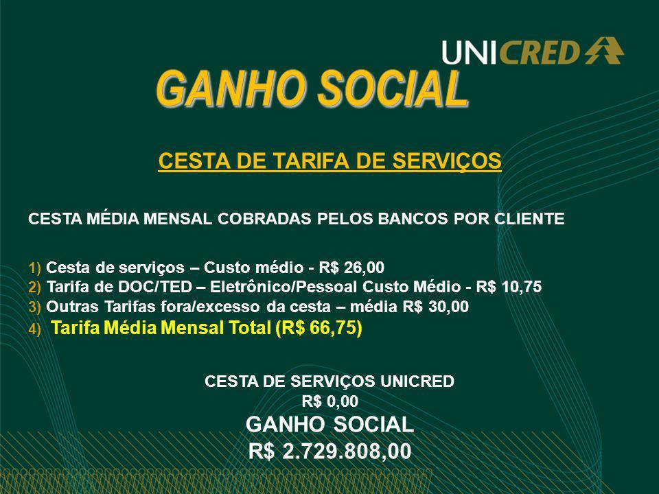 CESTA DE TARIFA DE SERVIÇOS CESTA DE SERVIÇOS UNICRED