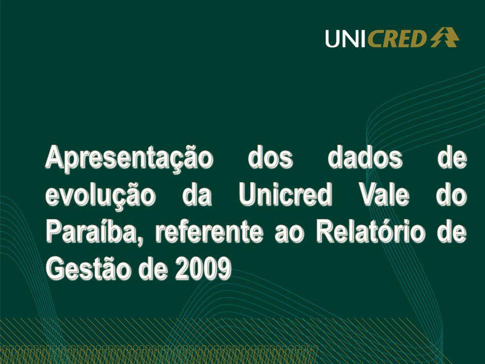 Apresentação dos dados de evolução da Unicred Vale do Paraíba, referente ao Relatório de Gestão de 2009