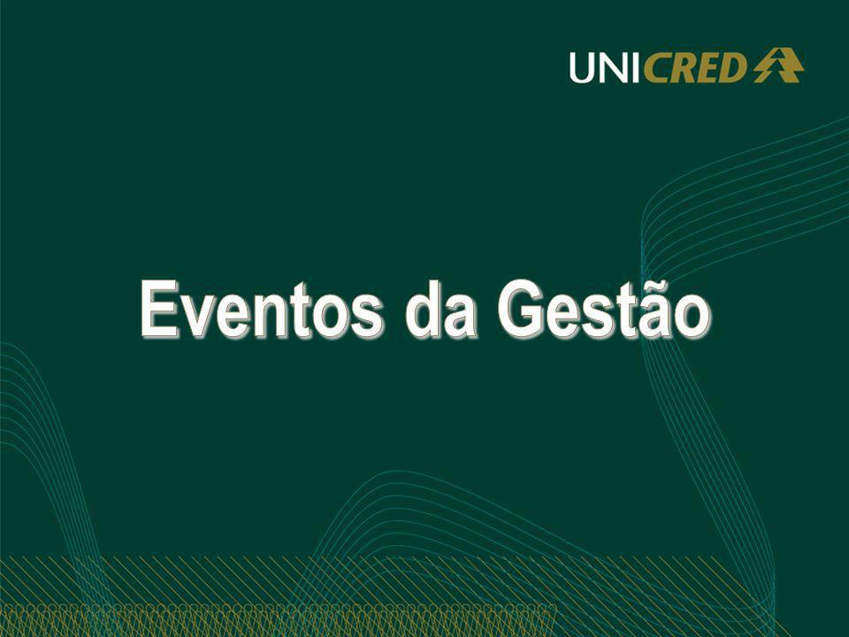 Eventos da Gestão