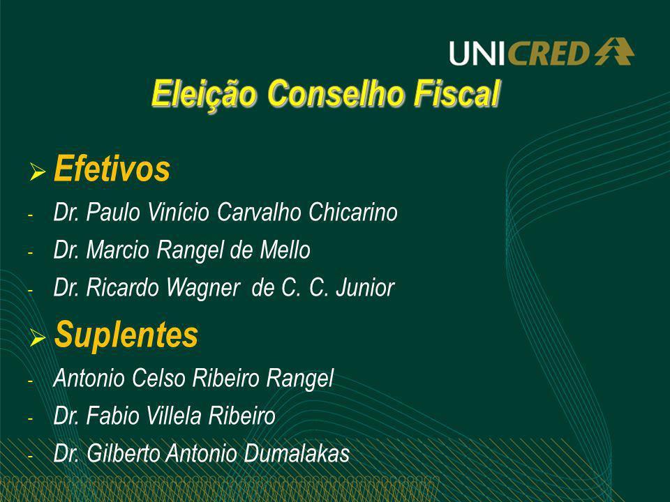 Eleição Conselho Fiscal