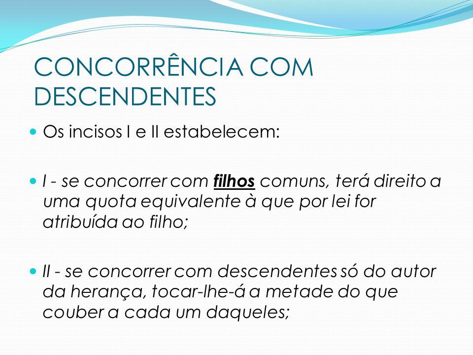 CONCORRÊNCIA COM DESCENDENTES