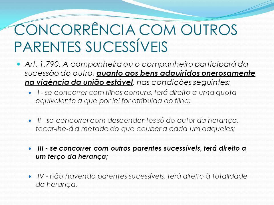 CONCORRÊNCIA COM OUTROS PARENTES SUCESSÍVEIS