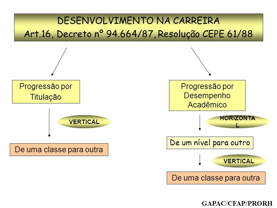 DESENVOLVIMENTO NA CARREIRA