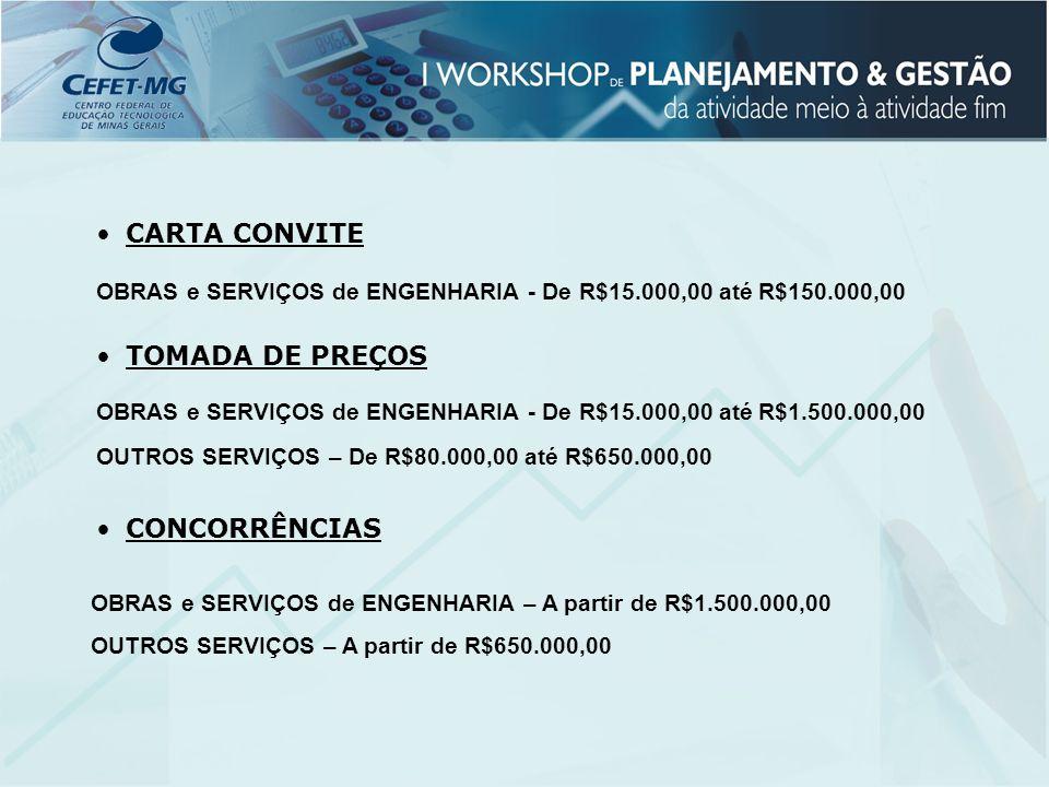 OBRAS e SERVIÇOS de ENGENHARIA – A partir de R$1.500.000,00