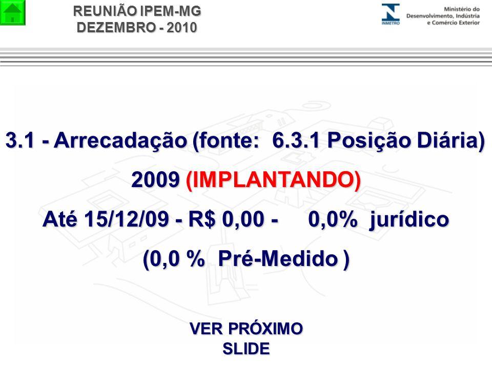3.1 - Arrecadação (fonte: 6.3.1 Posição Diária) 2009 (IMPLANTANDO)
