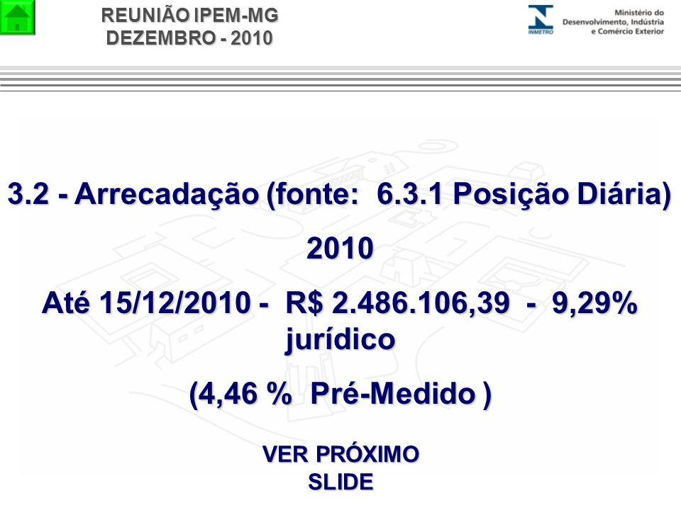 3.2 - Arrecadação (fonte: 6.3.1 Posição Diária) 2010