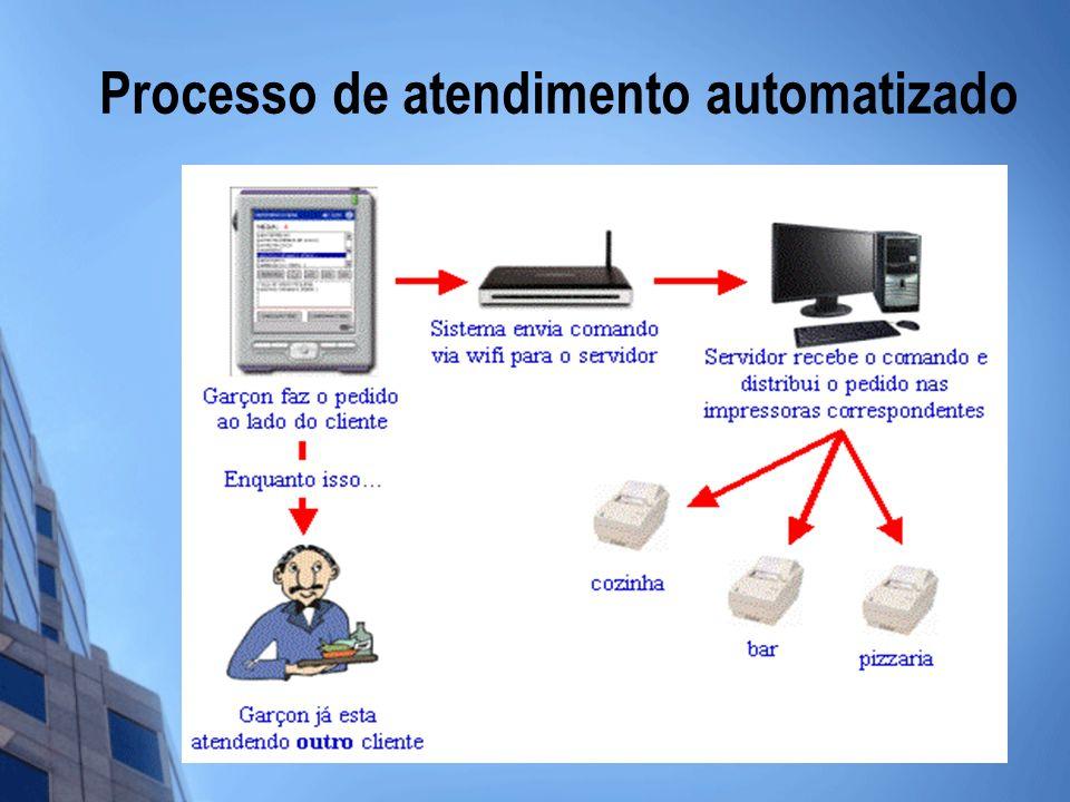 Processo de atendimento automatizado