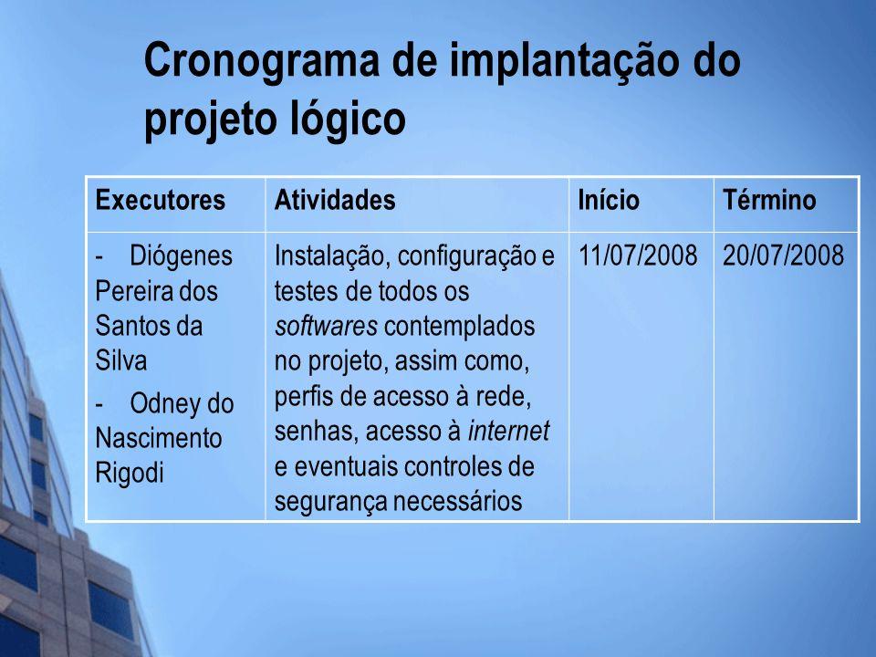 Cronograma de implantação do projeto lógico