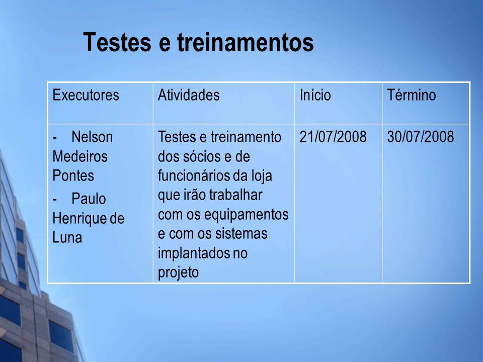 Testes e treinamentos Executores Atividades Início Término