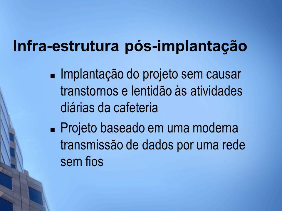 Infra-estrutura pós-implantação