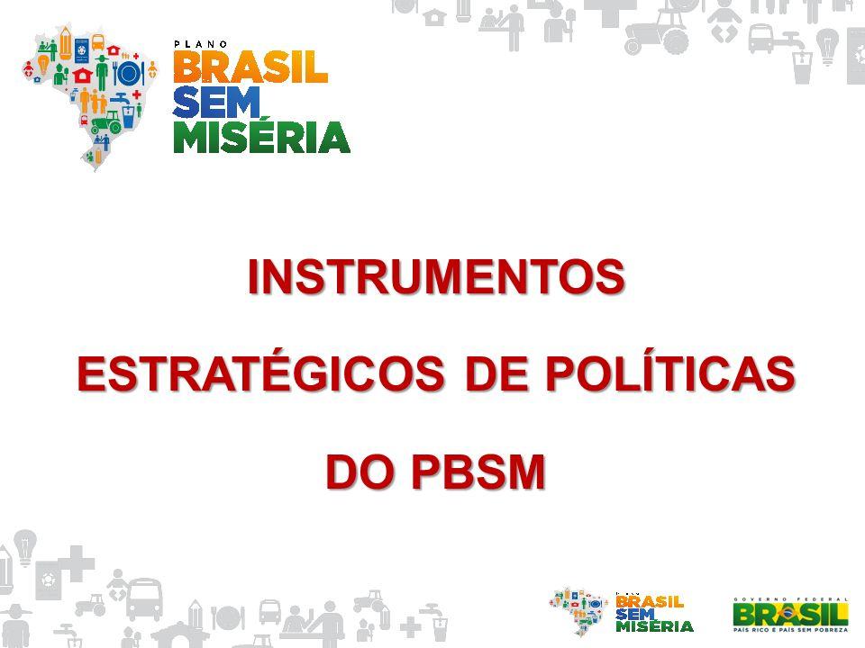 INSTRUMENTOS ESTRATÉGICOS DE POLÍTICAS DO PBSM