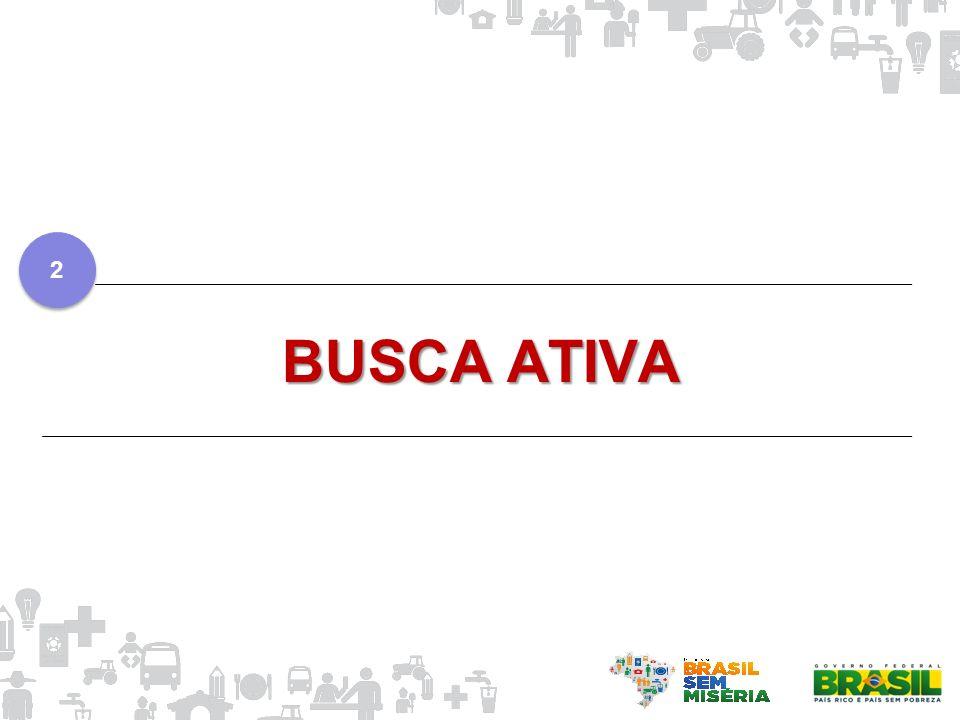 2 BUSCA ATIVA