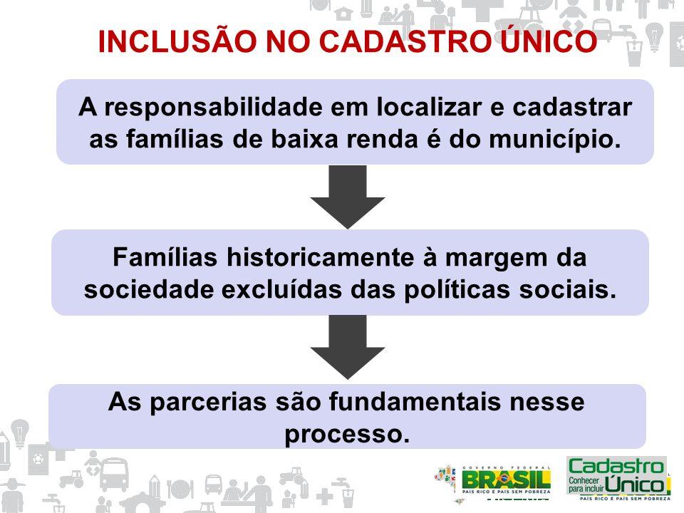 INCLUSÃO NO CADASTRO ÚNICO