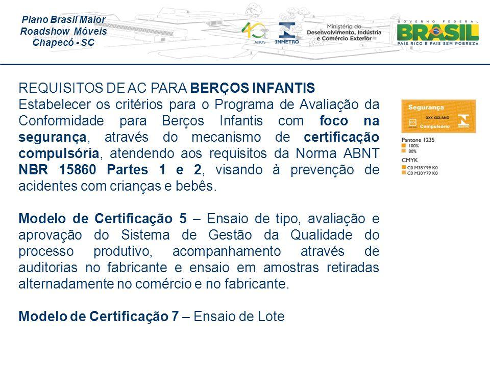 REQUISITOS DE AC PARA BERÇOS INFANTIS