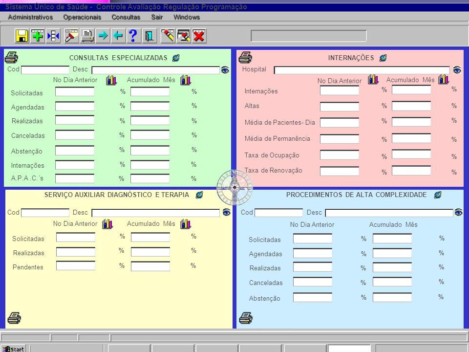 Sistema Único de Saúde - Controle Avaliação Regulação Programação