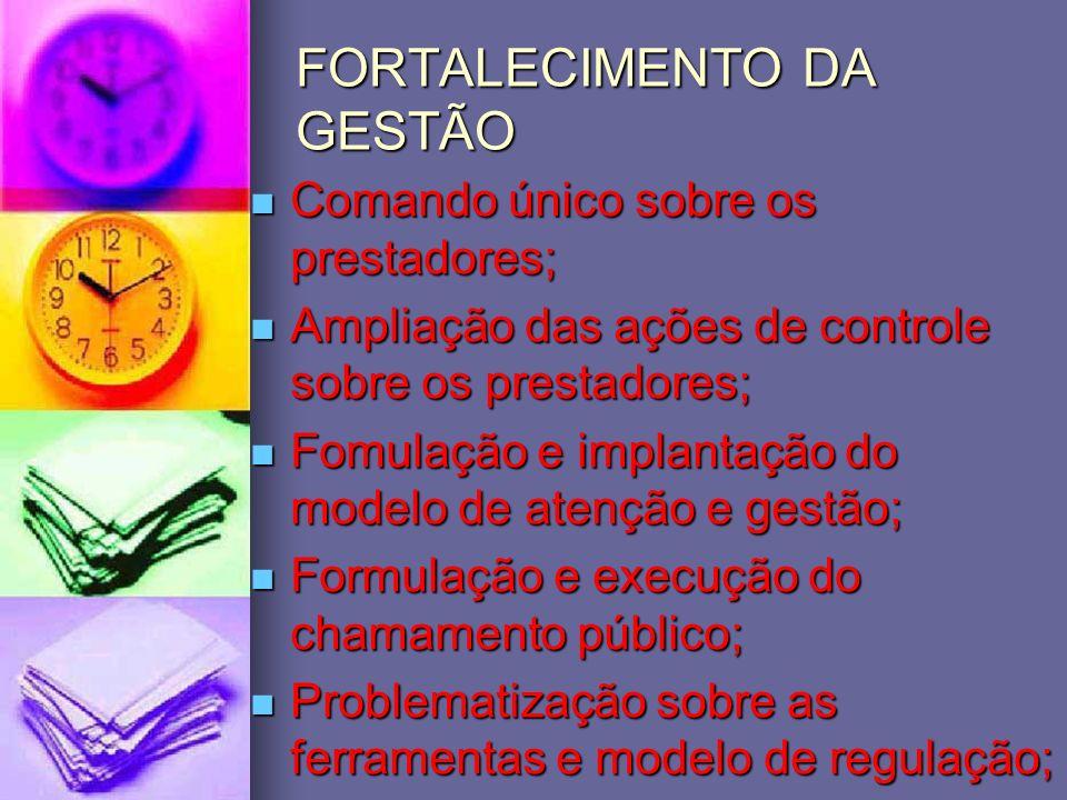 FORTALECIMENTO DA GESTÃO
