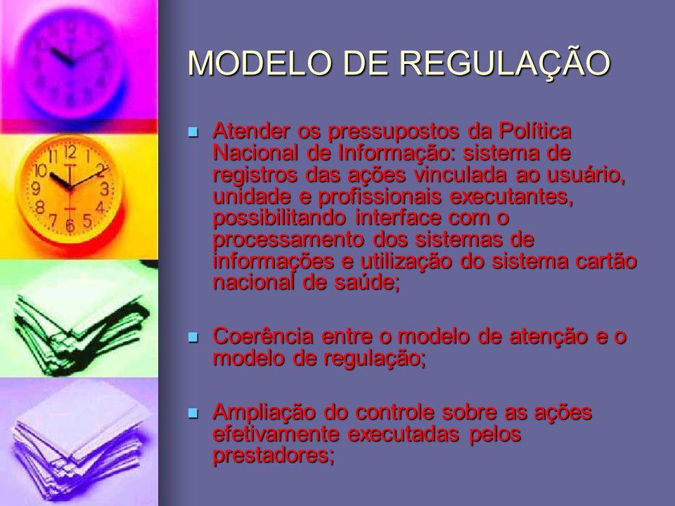 MODELO DE REGULAÇÃO