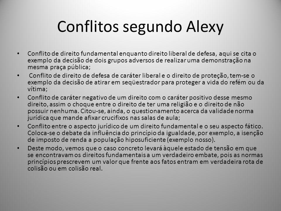 Conflitos segundo Alexy