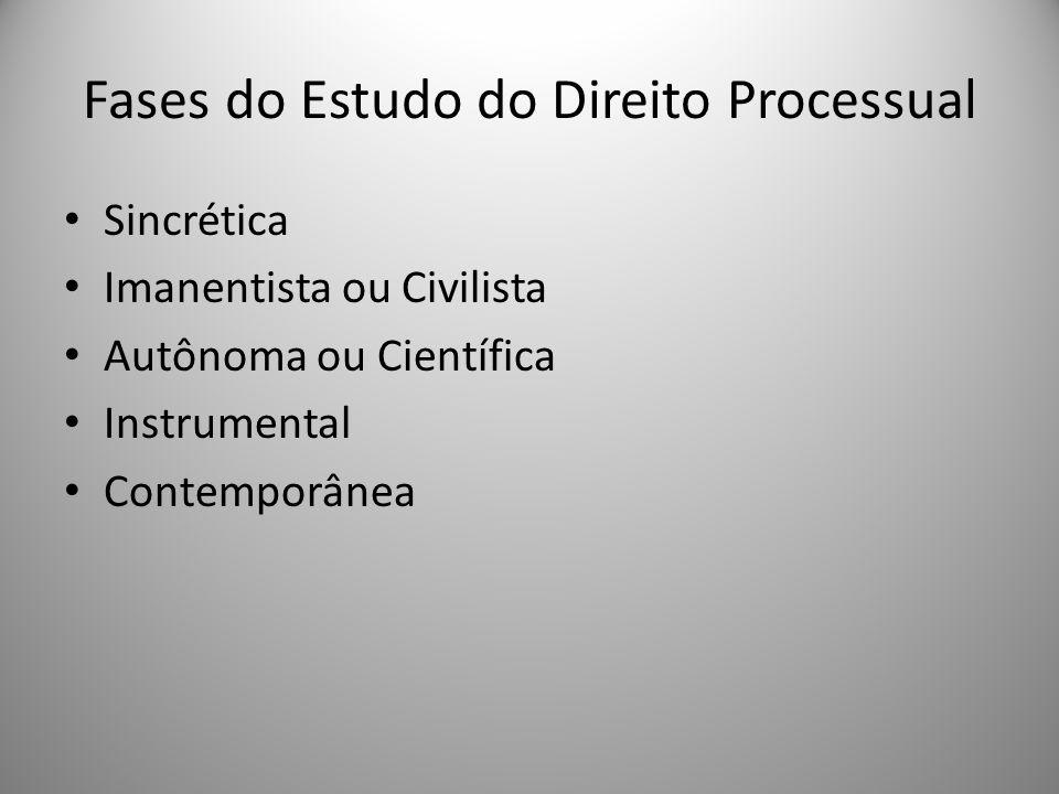 Fases do Estudo do Direito Processual