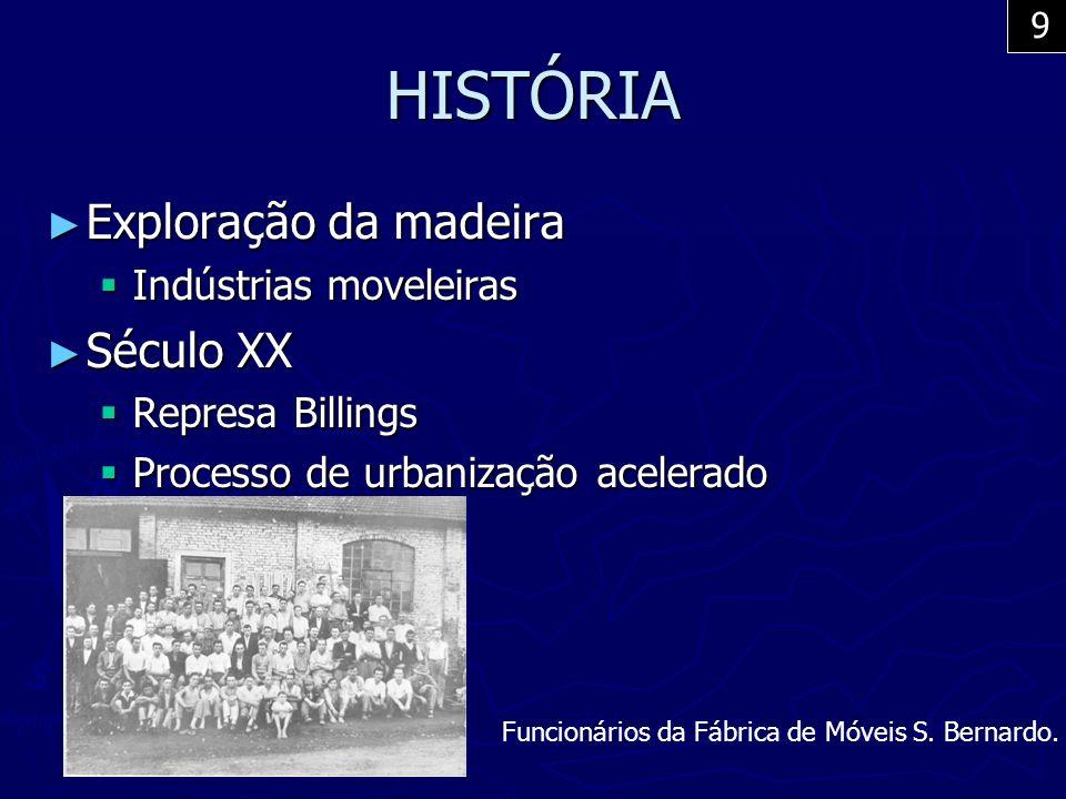HISTÓRIA Exploração da madeira Século XX Indústrias moveleiras