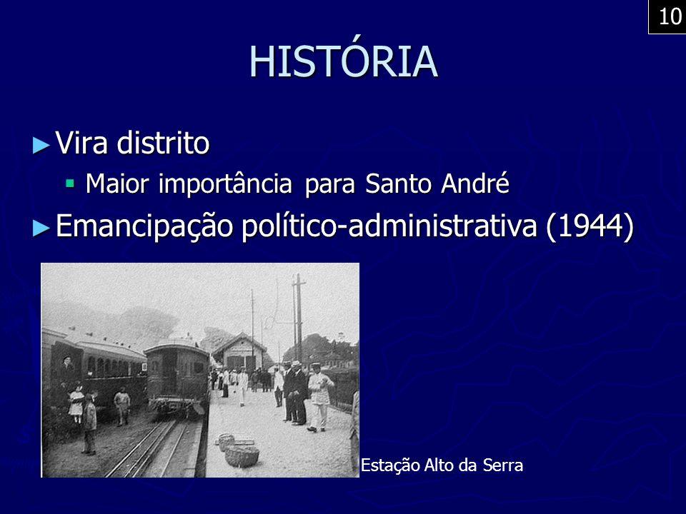 HISTÓRIA Vira distrito Emancipação político-administrativa (1944)