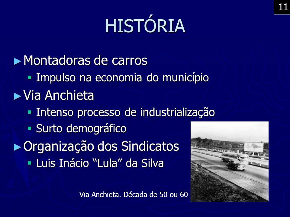 HISTÓRIA Montadoras de carros Via Anchieta Organização dos Sindicatos
