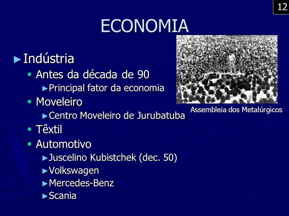 ECONOMIA Indústria Antes da década de 90 Moveleiro Têxtil Automotivo