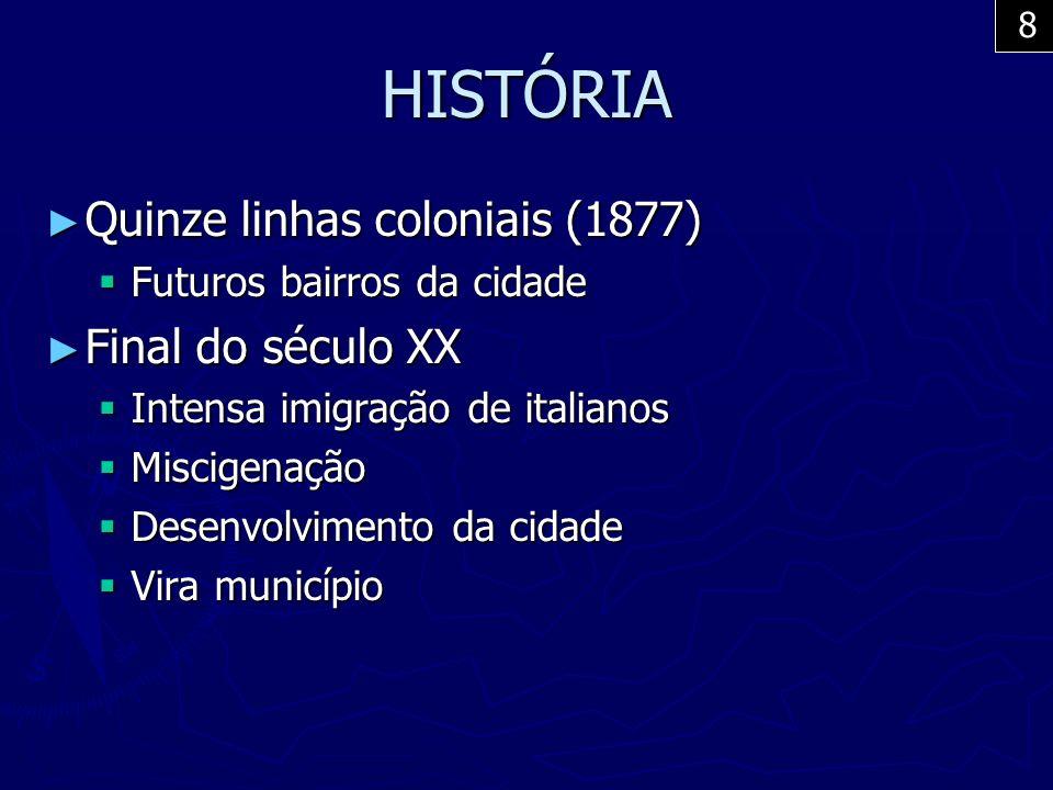 HISTÓRIA Quinze linhas coloniais (1877) Final do século XX