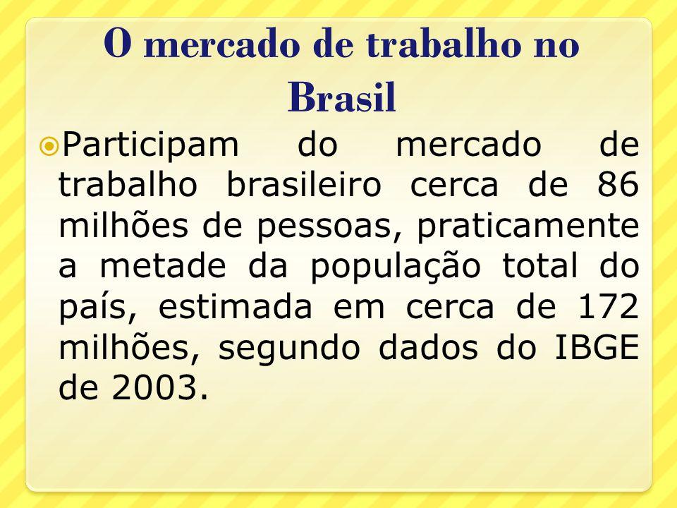 O mercado de trabalho no Brasil