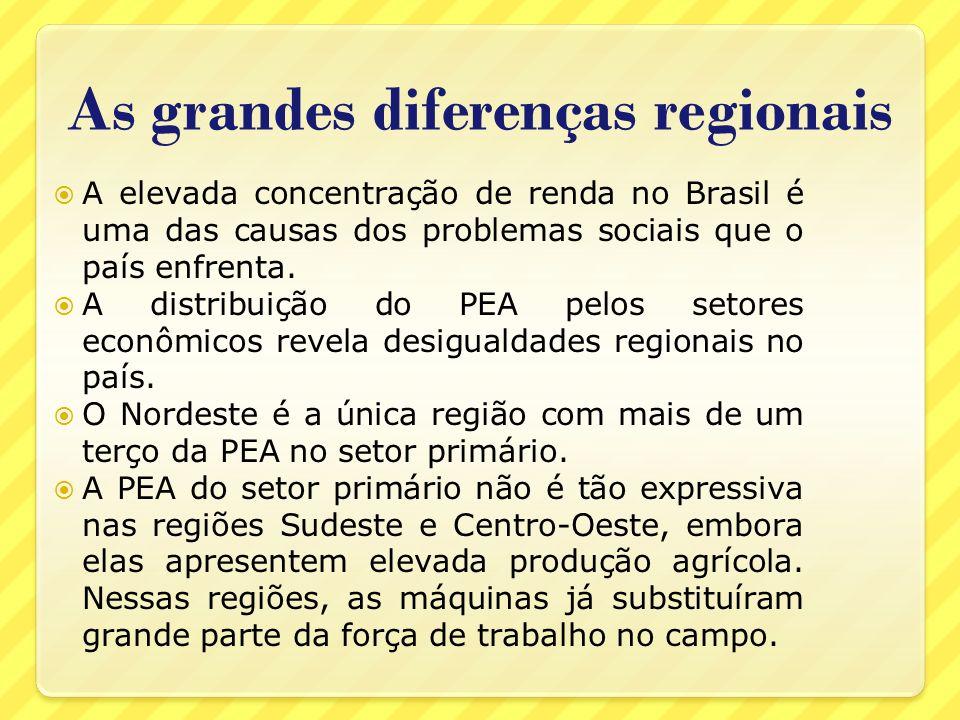 As grandes diferenças regionais
