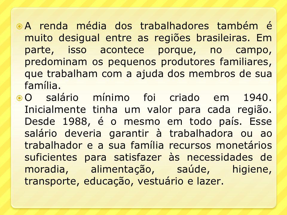 A renda média dos trabalhadores também é muito desigual entre as regiões brasileiras. Em parte, isso acontece porque, no campo, predominam os pequenos produtores familiares, que trabalham com a ajuda dos membros de sua família.