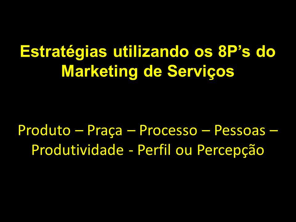 Estratégias utilizando os 8P's do Marketing de Serviços