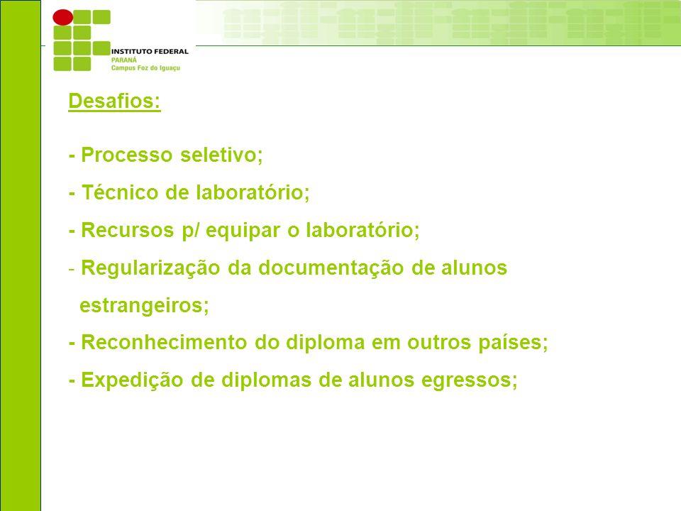 Desafios: - Processo seletivo; - Técnico de laboratório; - Recursos p/ equipar o laboratório; Regularização da documentação de alunos.